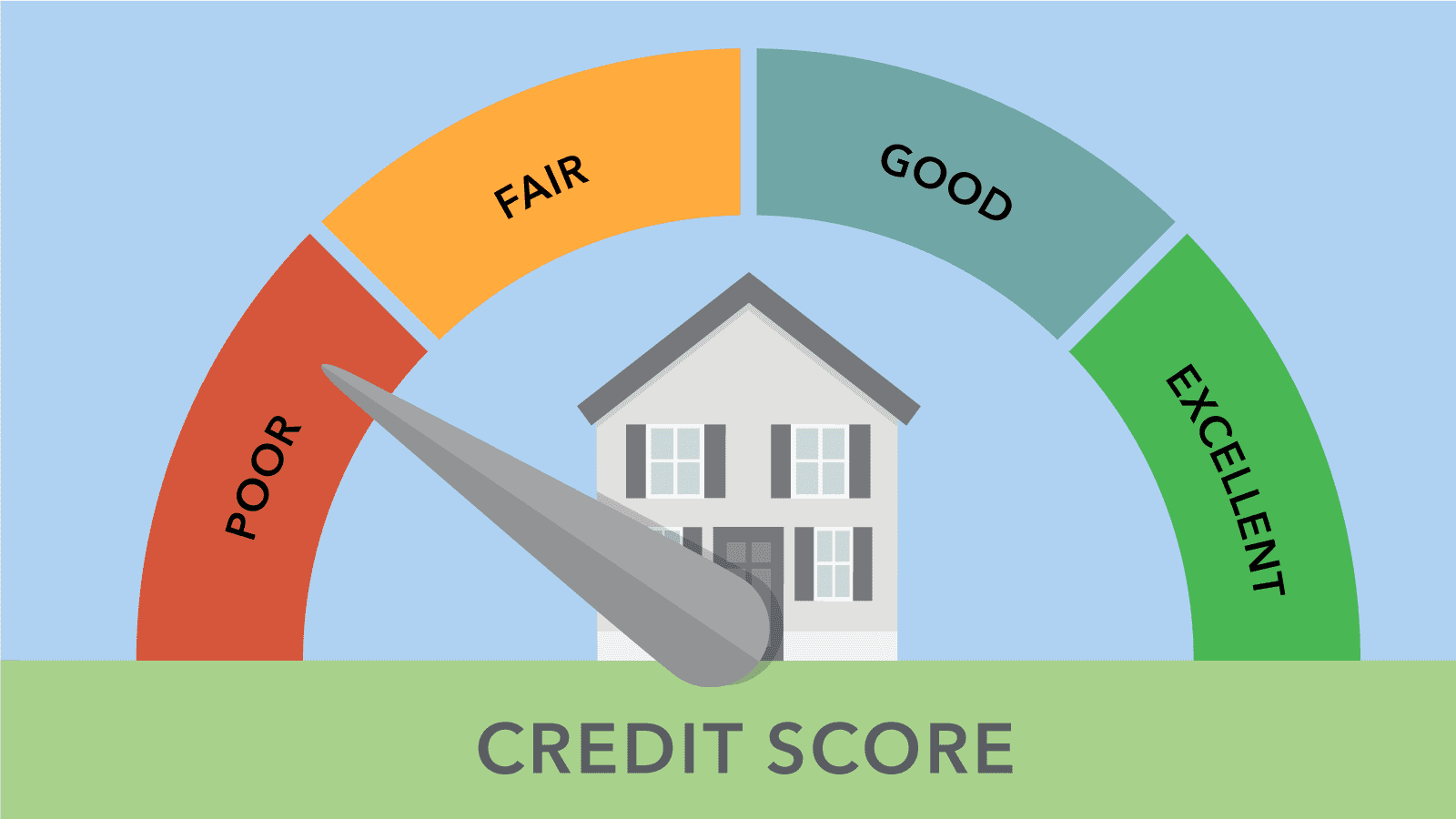 IMproving your business credit rating